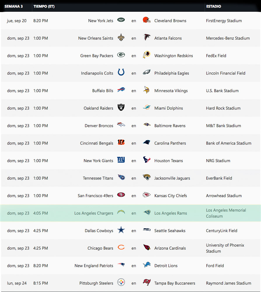Sale El Calendario De Juegos Para La Nfl 2018